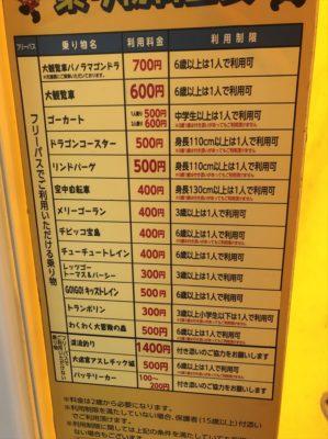 軽井沢おもちゃ王国の乗り物の料金表