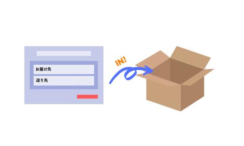 送り状ラベルを同梱する返品方法