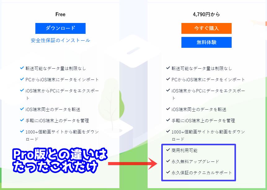 MobiMoverのFree(無料版)とPro版(有料版)の比較