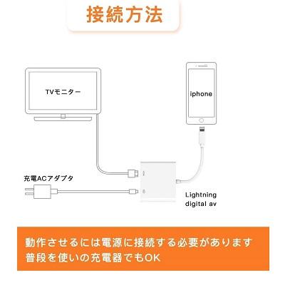 接続の説明