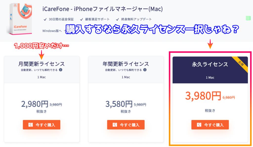 iCareFoneの有料ライセンスの価格